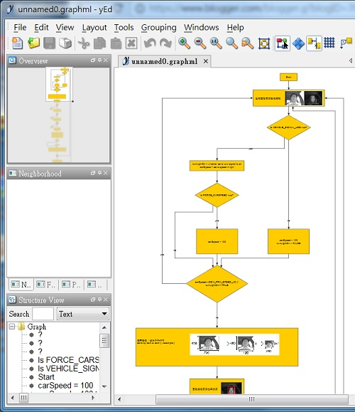 The best free flowchart software diagram maker with great the best free flowchart software diagram maker with great automatic layout ccuart Images
